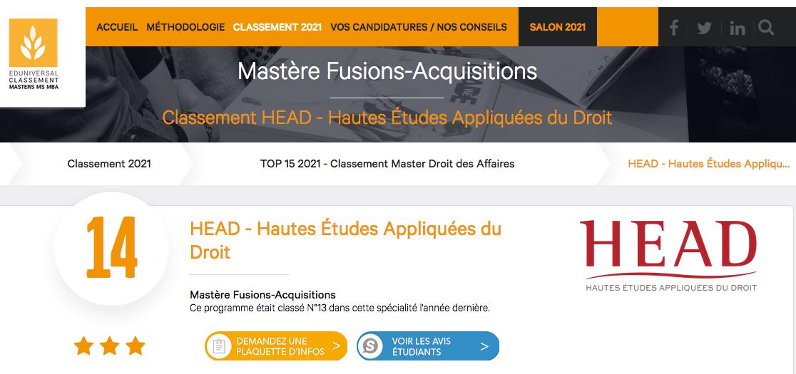 HEAD Classement Fusions